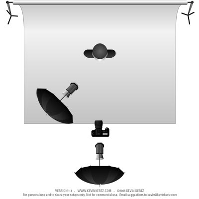 Схема света «под 45°» с двумя